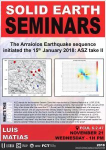 The Arraiolos Earthquake sequence initiated the 15th January 2018: ASZ take II